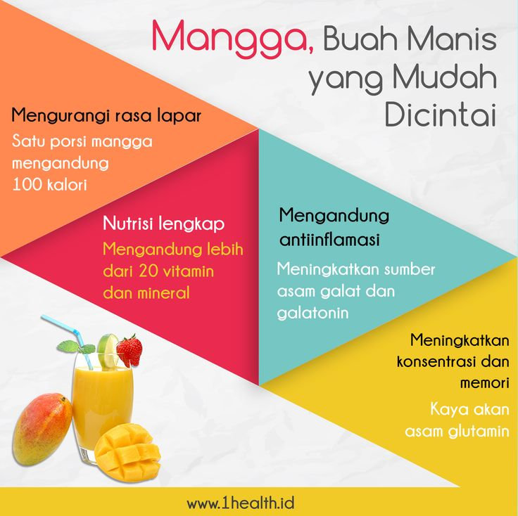INFOGRAPHIC: Mango, Sweet fruit to love