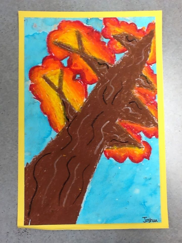 WHAT'S HAPPENING IN THE ART ROOM??: 2nd Grade Perspective Trees
