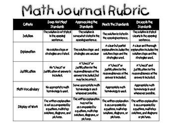 iRubric: Mathematics Writing Assignments Rubric