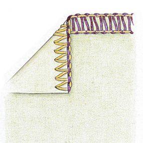 Which Serger Stitch When?   Threads Magazine
