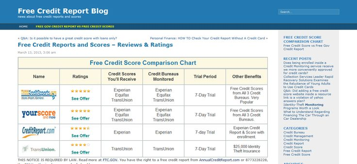 Epic battle between free credit report vs free credit score. Gov report wins or loses? >> free credit report vs score --> http://freecreditreportblog.net/free-credit-reports-and-scores-reviews-ratings