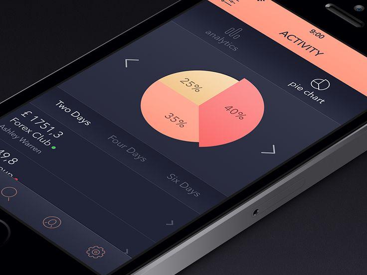 Activity Screen for an iPhone app #iphone #app #design #appdesign #inspiration #interface #UX #UI #GUI #ramotion ramotion.com #dribbble #behance #mobile #iOS7 #flatdesign