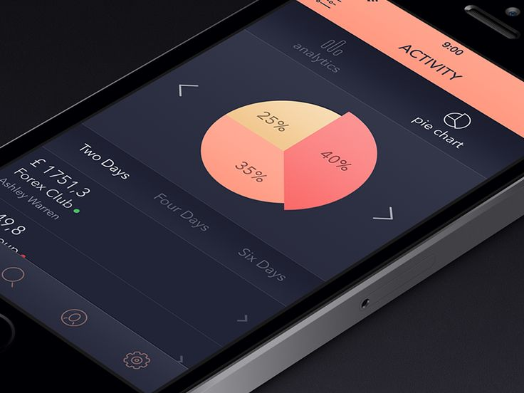 Activity Screen for an iPhone app #iphone #app #design #appdesign #inspiration #interface #UX #UI #GUI #ramotion ramotion.com #dribbble #behance #mobile #iOS7 #flatdesign
