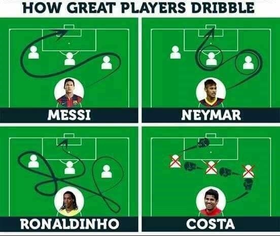 Neymar okrąża rywali a Diego Costa niszczy przeciwników • Jak świetni piłkarze dryblują • Zabawne zdjęcia w futbolu • Zobacz więcej >> #funny #memes #football #soccer #sports #pilkanozna