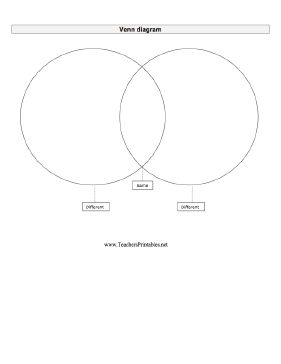 17 best ideas about venn diagram printable on pinterest venn diagrams venn diagram worksheet. Black Bedroom Furniture Sets. Home Design Ideas