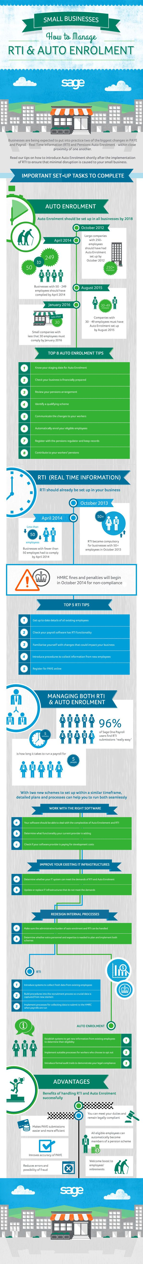 How to Manage RTI and Auto Enrolment #infographic #Business #SmallBusiness