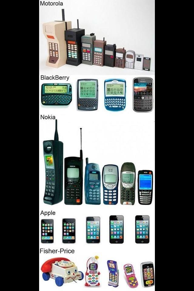 De mobiele telefoon geschiedenis!