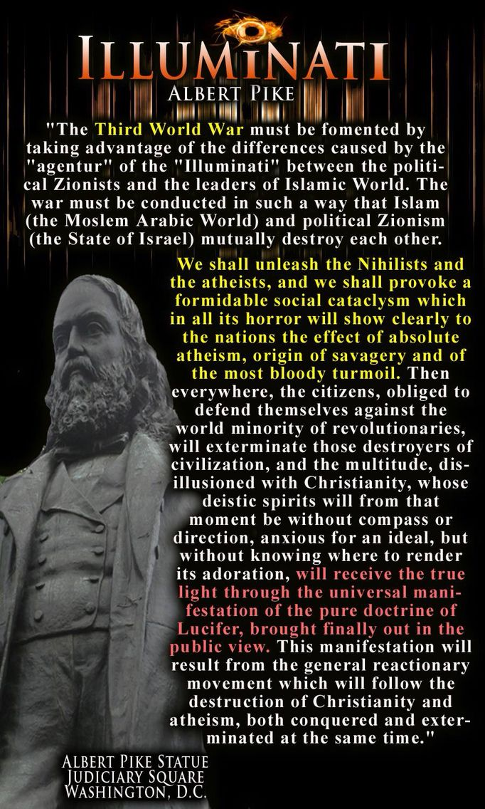 Free Mason Albert Pike...how Islam will be used by the west to bring about WW3.