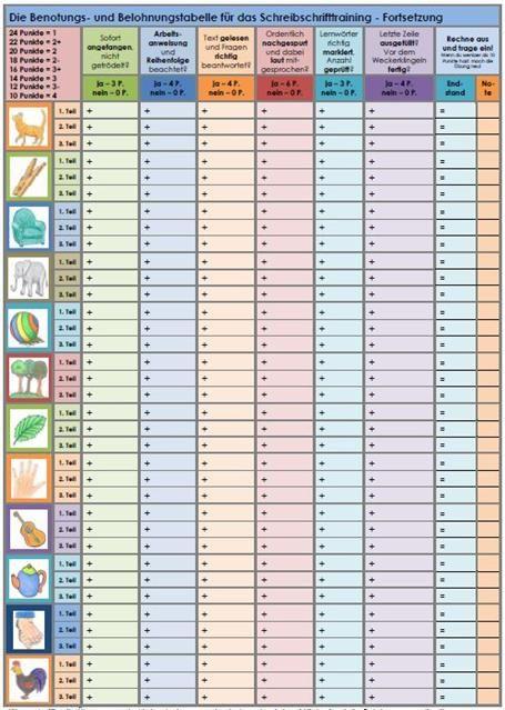 in diese tabelle f r die lernw rter text arbeitsbl tter k nnen die sch ler eigenst ndig ihre. Black Bedroom Furniture Sets. Home Design Ideas