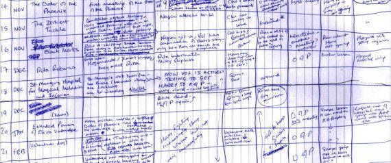 Harry Potter nasce così: sul foglio di appunti di J. K. Rowling intrecci, trame, tempi del celebre romanzo (FOTO)