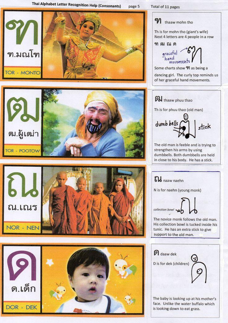 Thai Alphabet  5  Visual Aid to assist memory