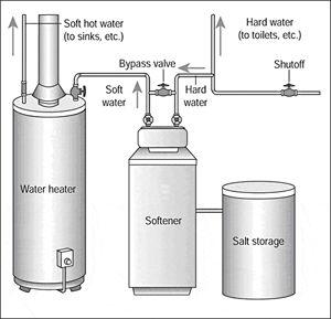 glacier water machine osmosis