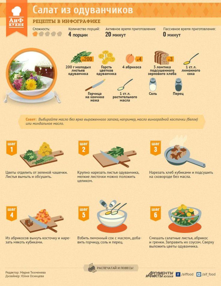 #еда #рецепты #вкусно #мужская #кухня #готовим #детям #На #заметку #Note #Полезно #Знать #Интересные #факты #овощи