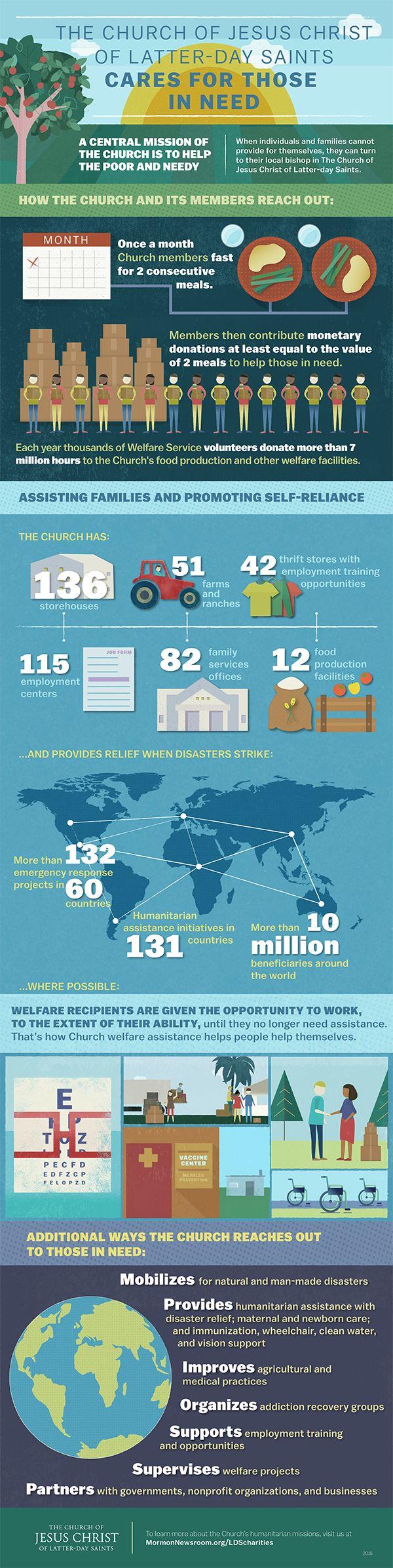 LDS Charities Focuses on Humanitarian Efforts