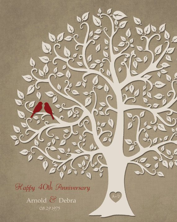 Ruby Wedding Anniversary Gift For Parents Uk : 40th Anniversary Gift for Parents - 8x10 Print - 40th Ruby Anniversary ...