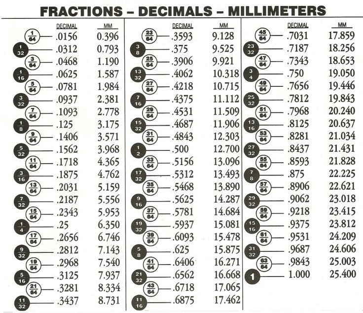 18 best Drill press images on Pinterest Drill, Drill press and - decimal conversion chart