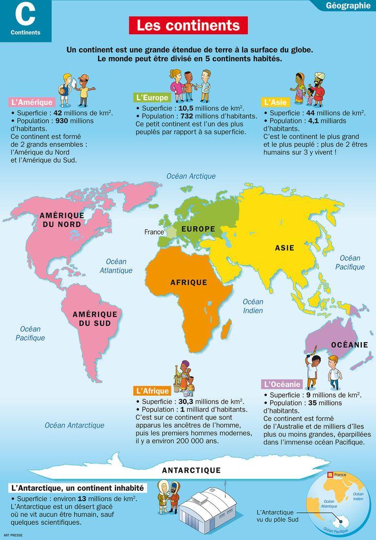Je suis actuellement en Amérique du Nord. Et vous, sur quel continent êtes-vous ?