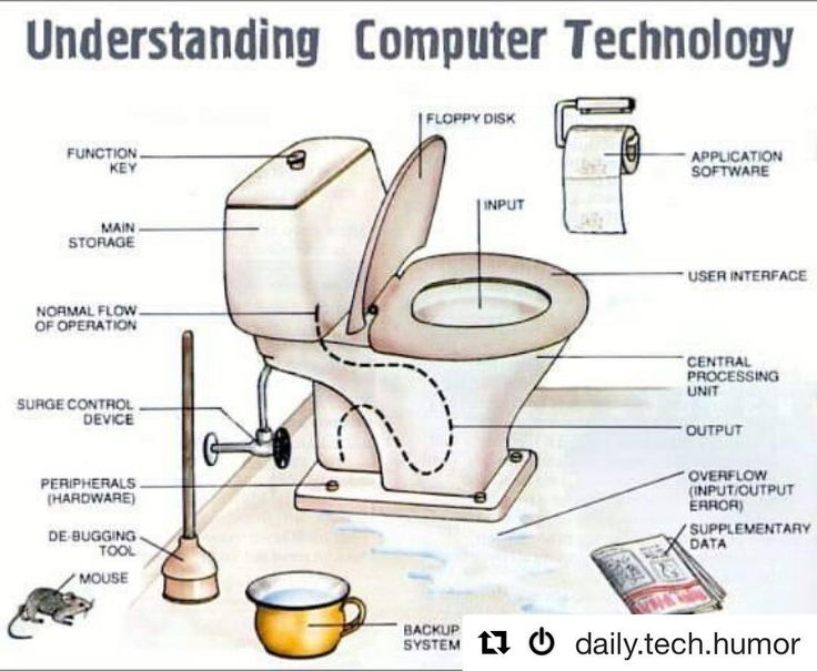 A mouse is a mouse after all!  #Repost @daily.tech.humor  #computertech #dailytechhumor #tech #techdesigner #techdeveloper #programmer #developer #designer #gamer #humor #geek #technology #techhumor #hightech #engineering #computer #computergeek