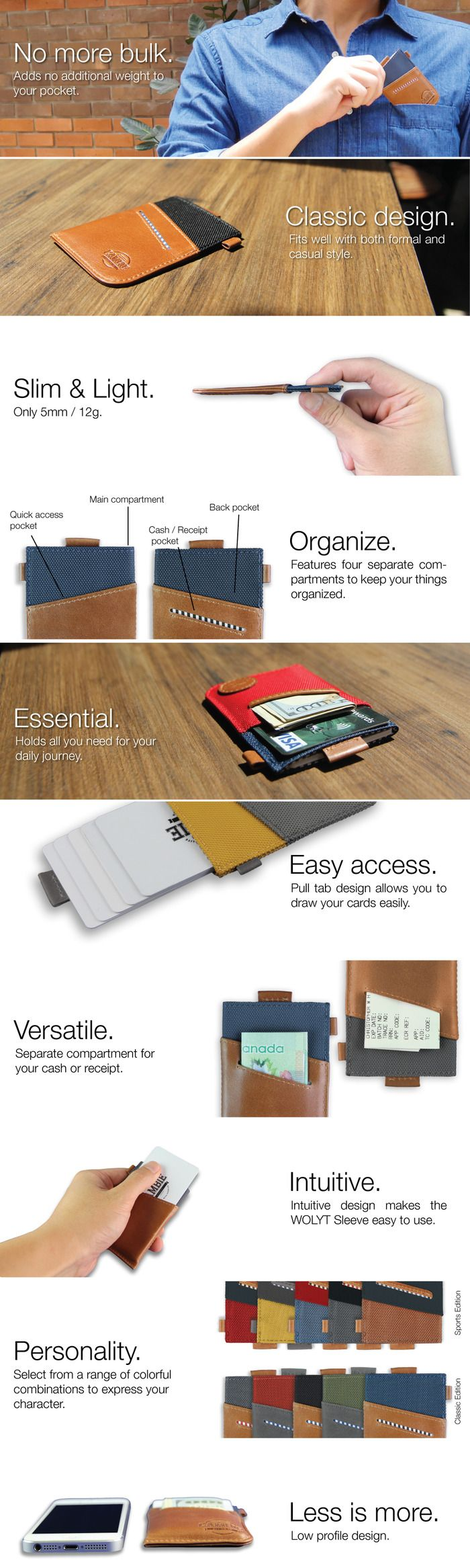WOLYT™ Sleeve - A slim wallet solution that fits your style. by Chris Fu — Kickstarter