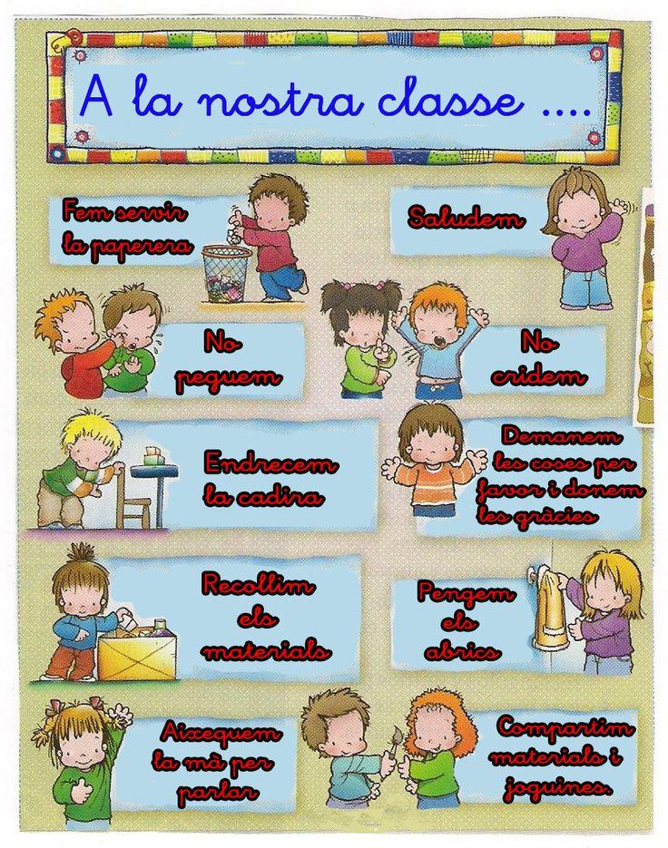 NORMES DE LA CLASSE