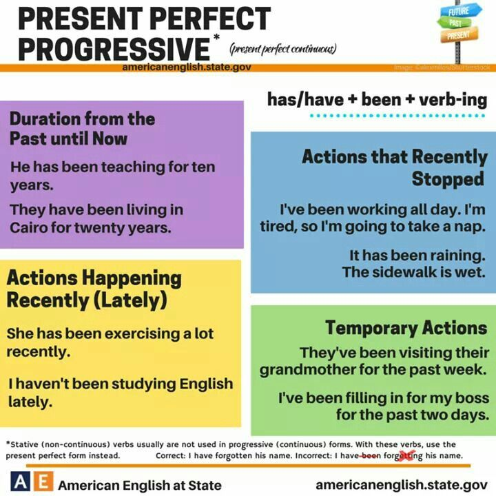 how to make present perfect tense