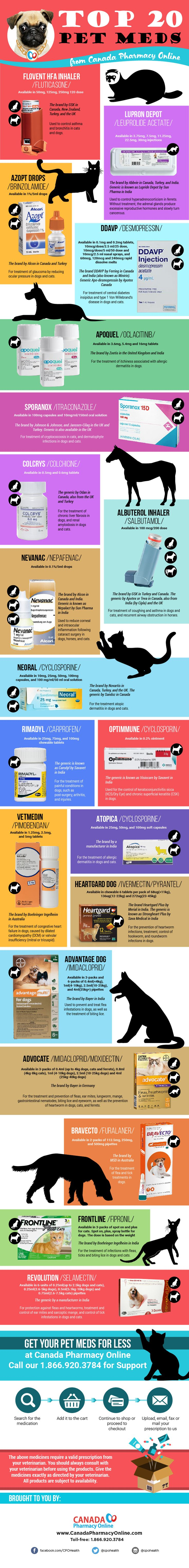 Canada Pharmacy Online Your OneStop Shop for the Best