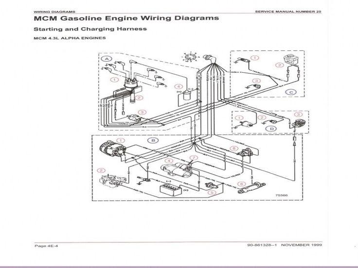 Charming Briggs Stratton Engine Wiring Diagram Gallery