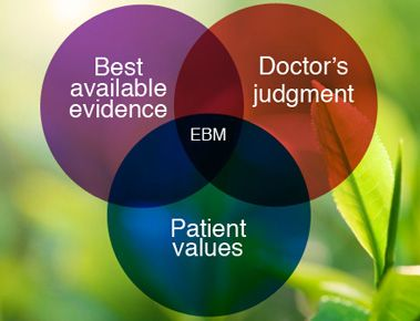 Naturopathic Doctors Adopt Evidence-Based Medicine Researchers describe a cultural shift toward balancing clinical evidence, judgment and patient values.