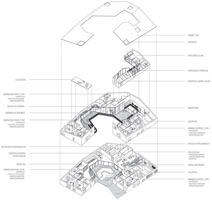 148 best architecture diagrams images on pinterest