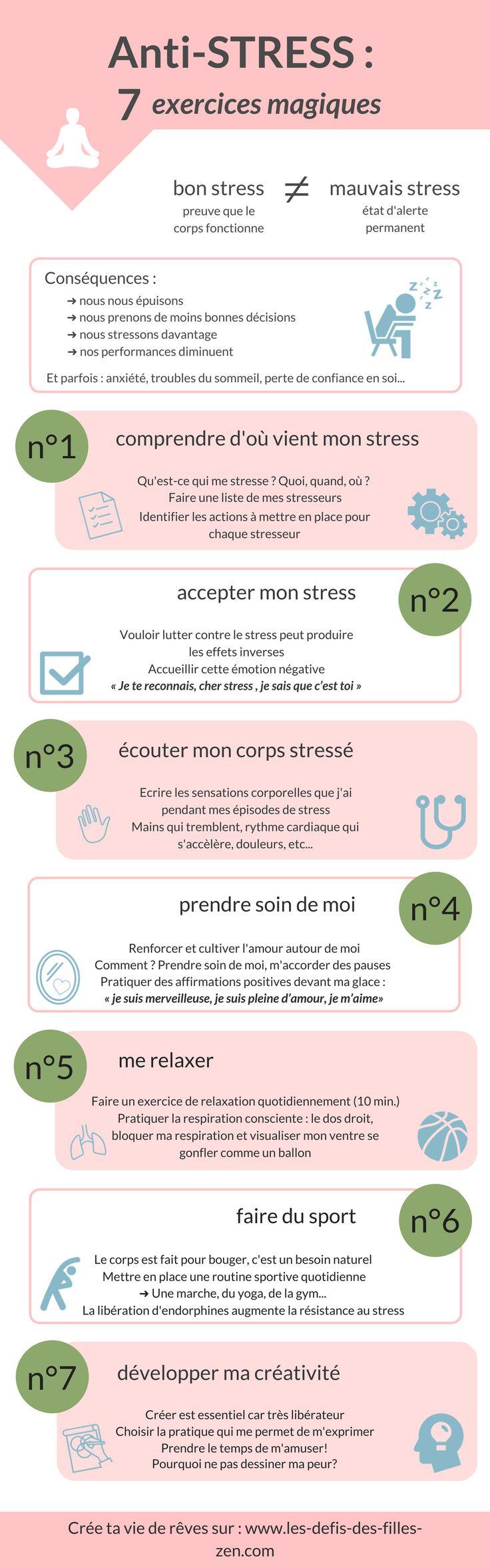 Infographie Anti-stress : mes 7 exercices magiques pour lutter contre le stress.
