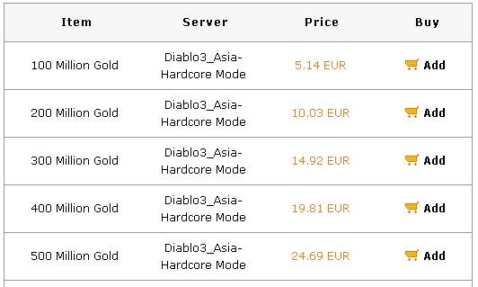 http://www.gameim.com/Diablo_3/Diablo3_Asia-Normal_Mode/Gold.html