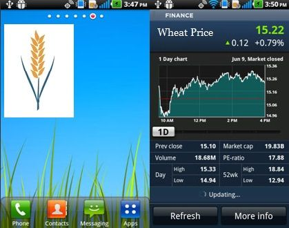 Get commodity prices on your website by using the widget. If you have any specific commodity price on your website, then contact us.
