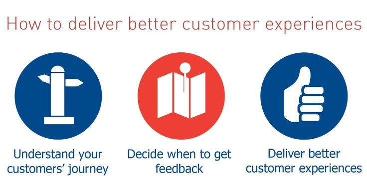 3 Benefits to Delivering a Good Customer Experience