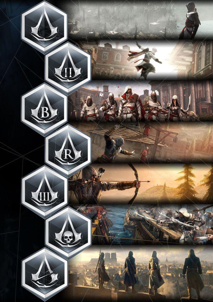 Assassins Creed: boxset design: back cover 2 by GingerJMEZ.deviantart.com on @deviantART