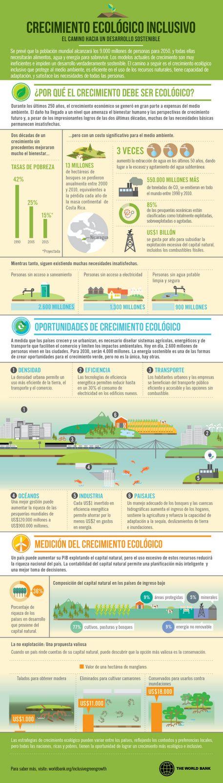 Las claves del crecimiento ecológico - EcoSiglos