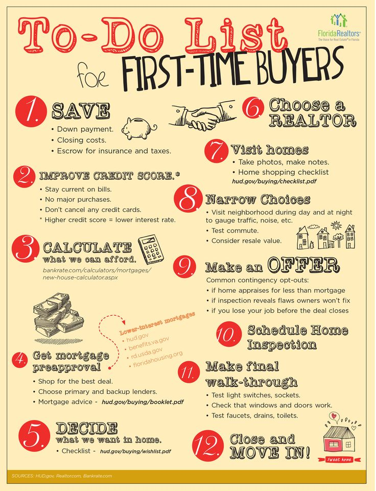 Help First Time Buyers Create A To Do List