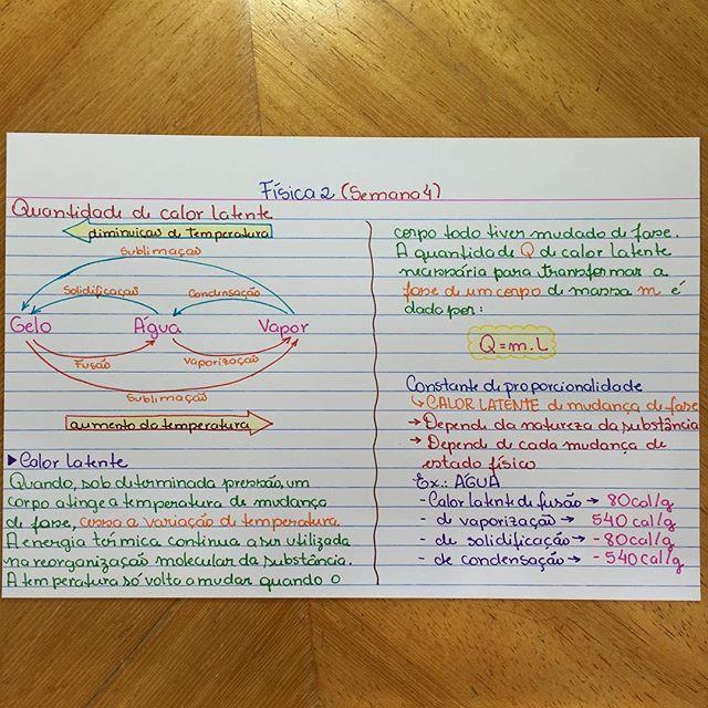 Semana 4 - Física 2 #medicadivafísica