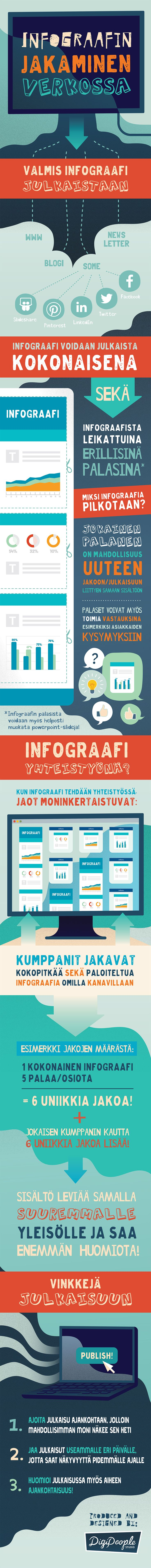 Infographic | infographic design | DigiPeople Studio | By Riikka Häkkinen