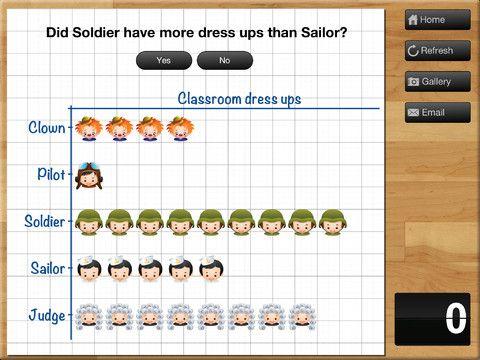 Teaching Graphs - Picture graphs, line graphs, bar graphs, Venn diagrams and pie charts