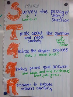 """The biggest thing I stress is that the kids preview the passage first and read the questions prior to reading the passage. I showed the kids how to break down questions (ie: replace big words with kid friendly terms or circle key phrases like """"main message"""") and how to use the questions as a guide as we read."""