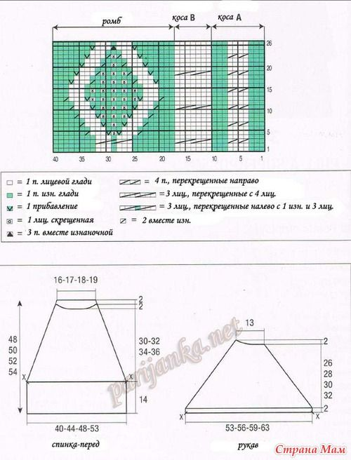 Размеры: S – M – L - XL Материалы : Нитки SPORT 51% шерсть, 49% акрил,50гр./90 м. Цвет Cagou 9-10-11-12 мот, Спицы №3.5 и 4, 2 доп. спицы Виды вязки: