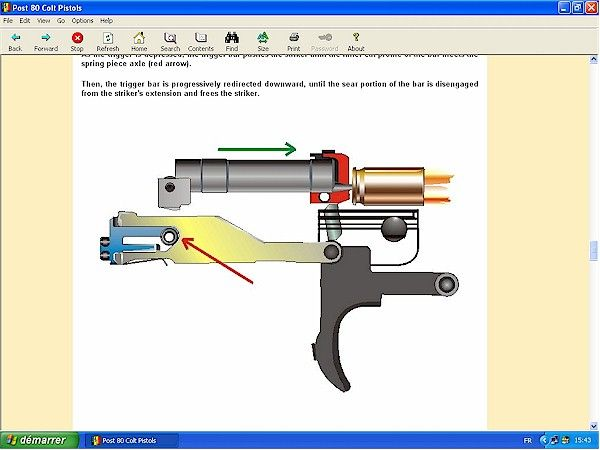 Post 80 Colt pistols - ebook downloadable at HLebooks.com