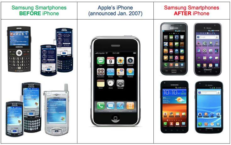 Samsung ClonePhones