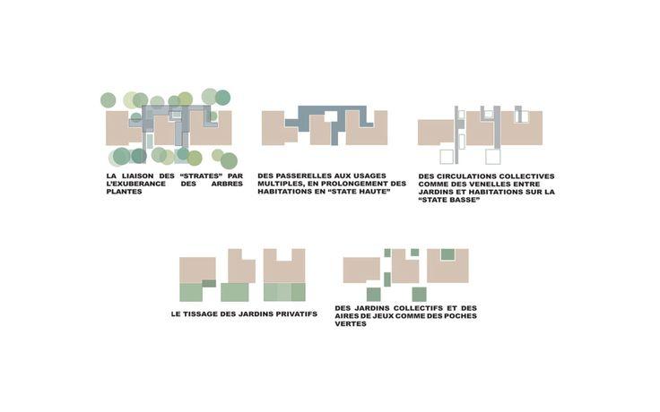 tania concko architects & urbanists, Philippe Ruault · LILLE - EURALILLE 2 / LOT 1B - ARCHITECTURE · Divisare