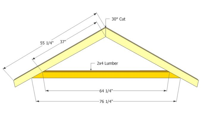 Small shed roof plans