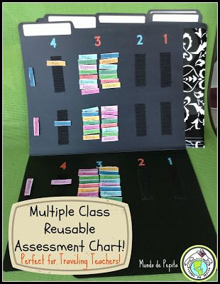 How to make a mulit- class assessment chart- reusable data collection. Perfect for the traveling teacher! Mundo de Pepita: DIY Assessment Chart for Multiple Classes- Great for Traveling Teachers!