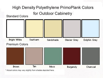 Outdoor Kitchens and Outdoor Cabinets