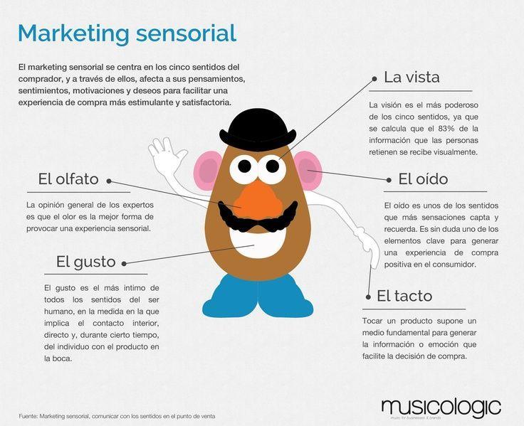 marketing sensorial en el punto de venta