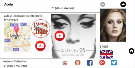 25/11 48/2015 12:33:31- #chanson  :#Adele, #diva des ventes aux #UnitedStates pour son #album 25 #Hello.