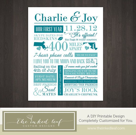 Our Love Story Wedding Idea: Our Love Story Custom Timeline Sign Poster Print